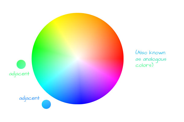 adjacent colors