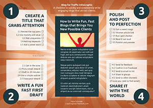blog for traffic infographic