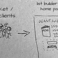 The List-Builder Coaching Website Model