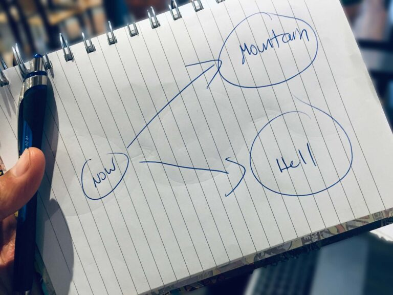 The Mountain Sketch for That Oh-So-Fun Initial Coaching Session