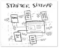 coach website sitemap